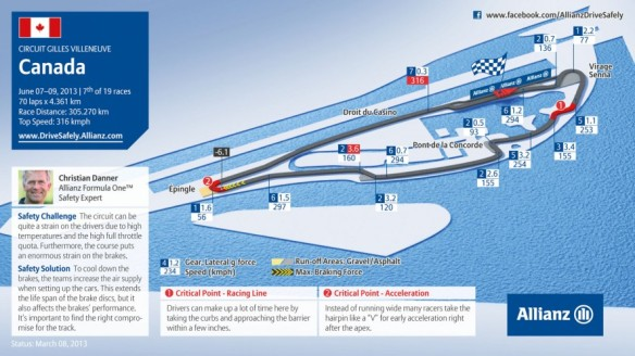 Map of 2013 Circuit Gilles Villeneuve course
